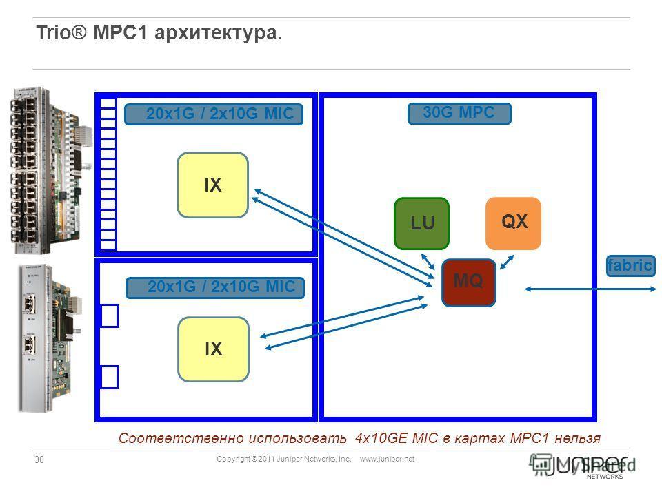 30 Copyright © 2011 Juniper Networks, Inc. www.juniper.net Trio® MPC1 архитектура. IX 20x1G / 2x10G MIC 30G MPC QX MQ LU 20x1G / 2x10G MIC IX fabric Соответственно использовать 4х10GE MIC в картах MPC1 нельзя