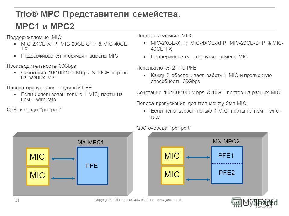 31 Copyright © 2011 Juniper Networks, Inc. www.juniper.net Trio® MPC Представители семейства. MPC1 и MPC2 MIC MX-MPC1 PFE Поддерживаемые MIC: MIC-2XGE-XFP, MIC-20GE-SFP & MIC-40GE- TX Поддерживается «горячая» замена MIC Производительность 30Gbps Соче