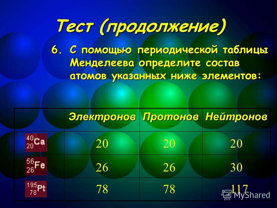 Тест: Молекулы Ионы Протоны Электроны Изотопы Нейтроны 1. Из каких частиц состоит атом? 2. Планетарной называется модель строения атома, в которой есть … 3. Каков заряд атома? положительно заряженное ядро и электроны, вращающиеся вокруг него нейтраль