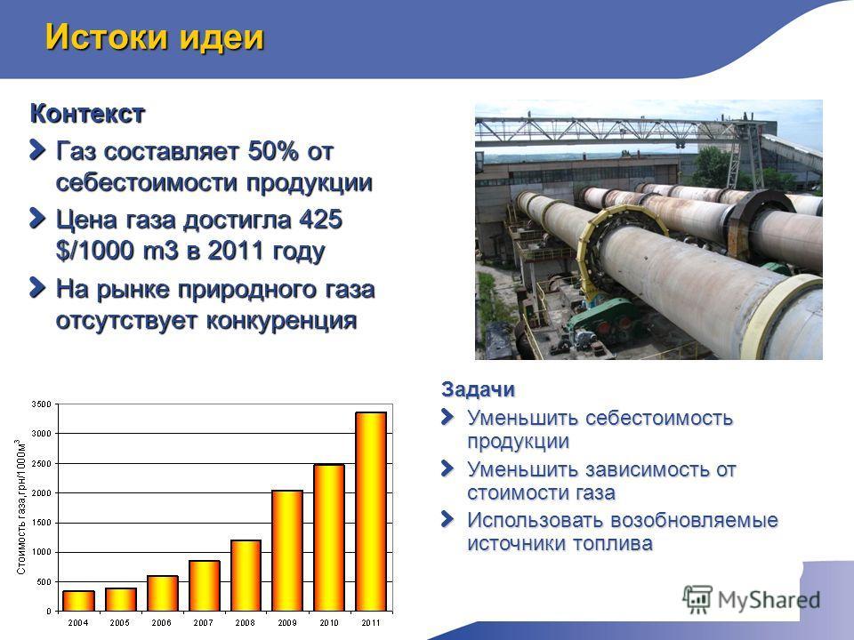 Истоки идеи Контекст d Газ составляет 50% от себестоимости продукции d Цена газа достигла 425 $/1000 m3 в 2011 году d На рынке природного газа отсутствует конкуренция Задачи d Уменьшить себестоимость продукции d Уменьшить зависимость от стоимости газ