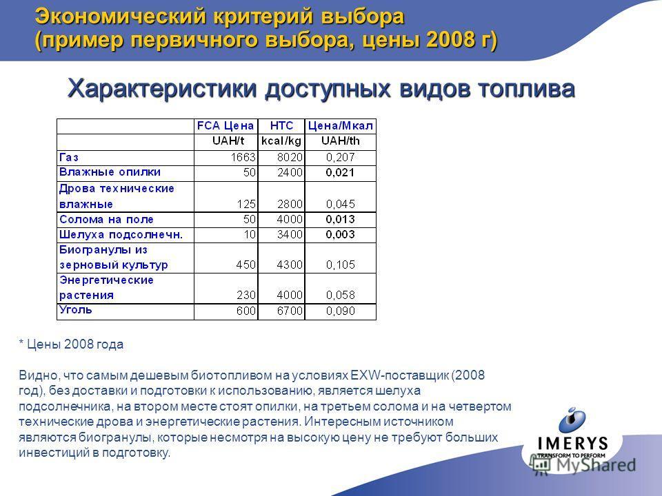 Характеристики доступных видов топлива Экономический критерий выбора (пример первичного выбора, цены 2008 г) * Цены 2008 года Видно, что самым дешевым биотопливом на условиях EXW-поставщик (2008 год), без доставки и подготовки к использованию, являет