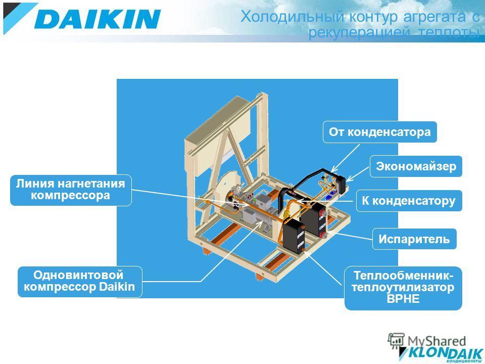 Холодильный контур агрегата с рекуперацией теплоты Экономайзер Теплообменник- теплоутилизатор BPHE Испаритель К конденсатору От конденсатора Одновинтовой компрессор Daikin Линия нагнетания компрессора