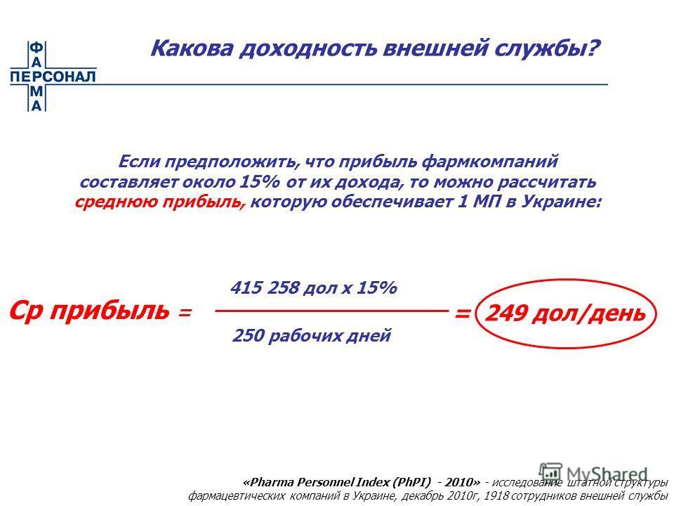 Какова доходность внешней службы? «Pharma Personnel Index (PhPI) - 2010» - исследование штатной структуры фармацевтических компаний в Украине, декабрь 2010г, 1918 сотрудников внешней службы Если предположить, что прибыль фармкомпаний составляет около
