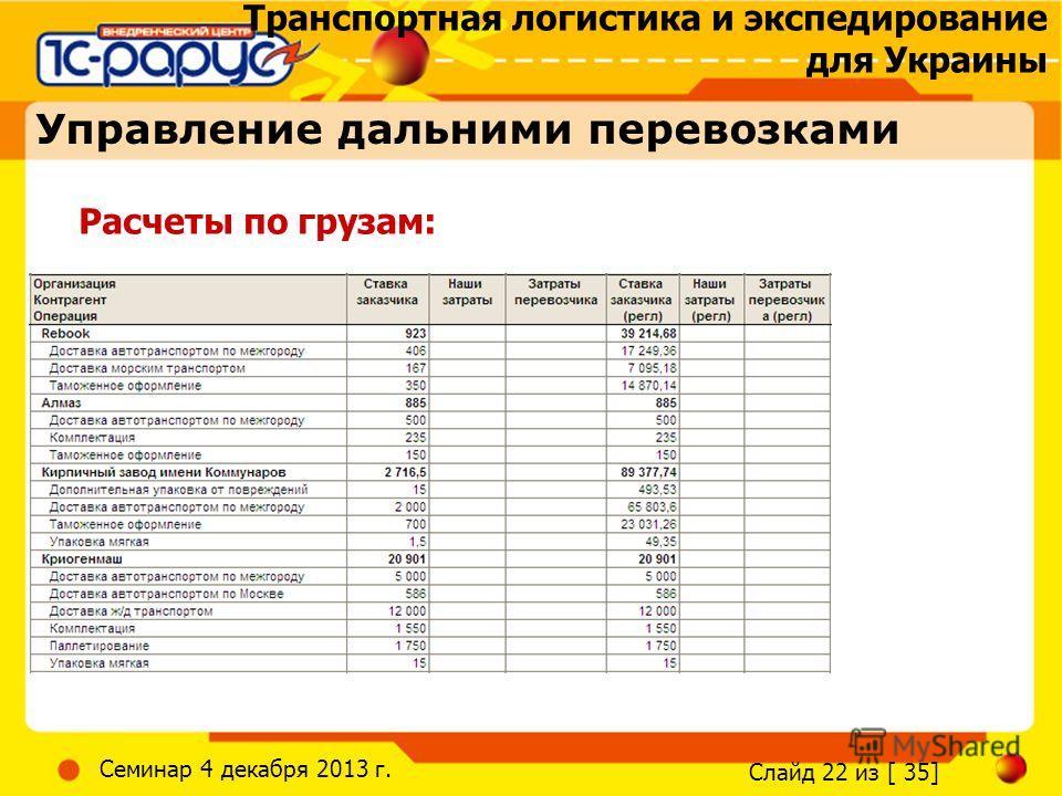 Транспортная логистика и экспедирование для Украины Слайд 22 из [ 35] Семинар 4 декабря 2013 г. Расчеты по грузам: Управление дальними перевозками