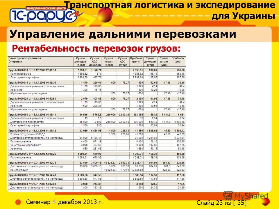 Транспортная логистика и экспедирование для Украины Слайд 23 из [ 35] Семинар 4 декабря 2013 г. Рентабельность перевозок грузов: Управление дальними перевозками