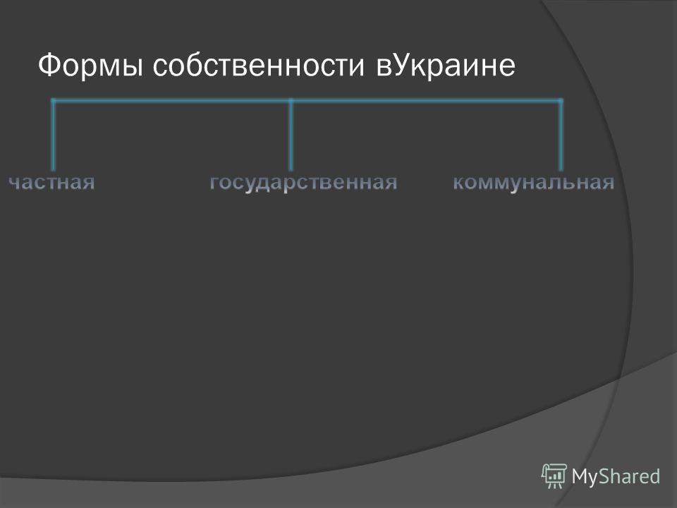 Формы собственности вУкраине