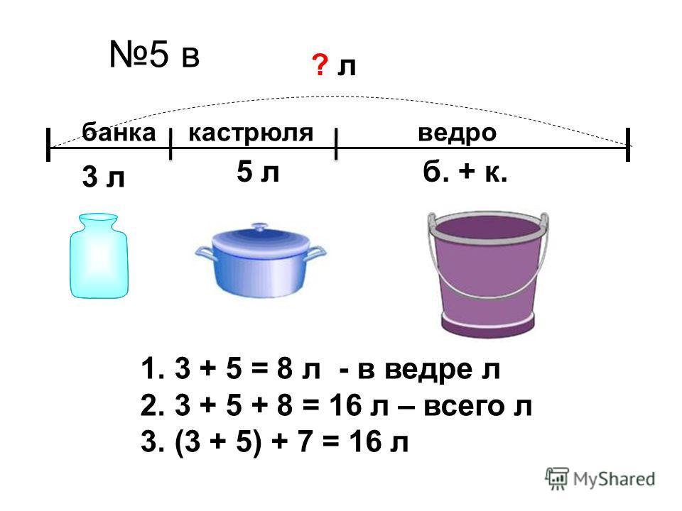 ведрокастрюлябанка 3 л 5 лб. + к. ? л 1. 3 + 5 = 8 л - в ведре л 2. 3 + 5 + 8 = 16 л – всего л 3. (3 + 5) + 7 = 16 л 5 в