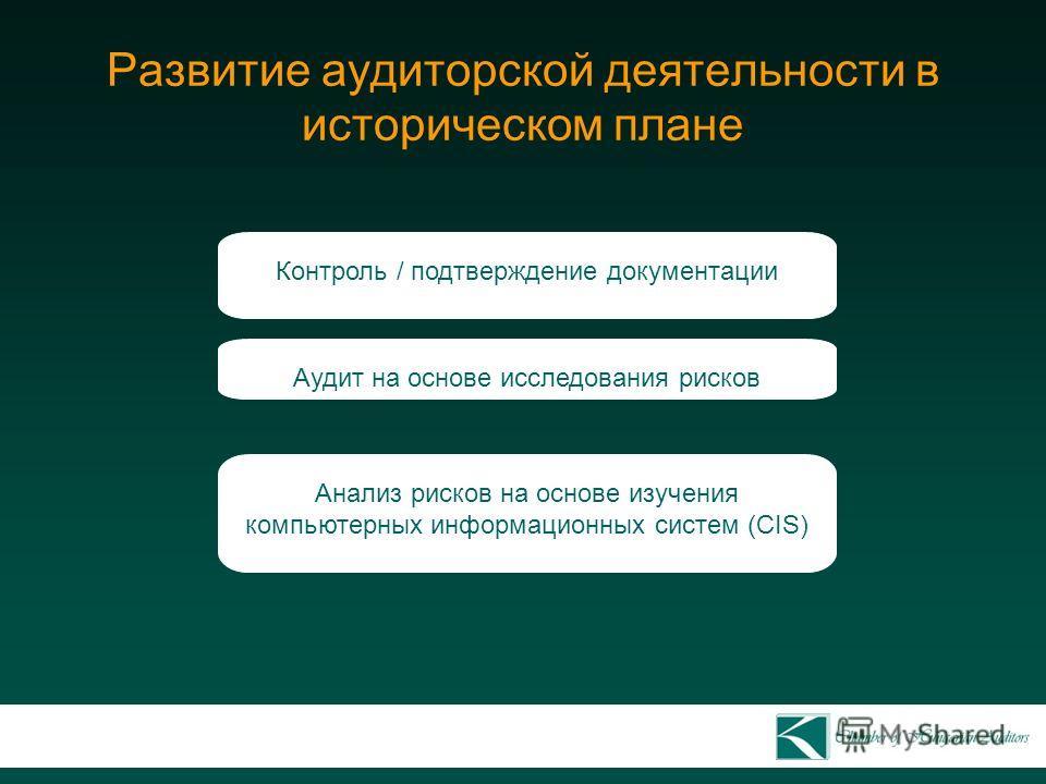 Развитие аудиторской деятельности в историческом плане Контроль / подтверждение документации Аудит на основе исследования рисков Анализ рисков на основе изучения компьютерных информационных систем (CIS)