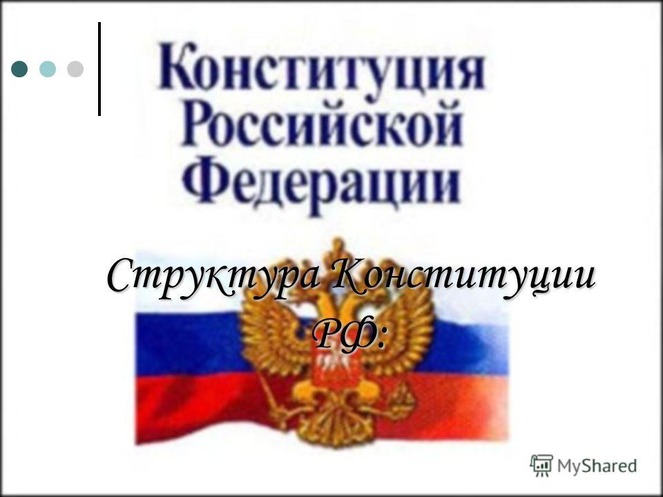Структура Конституции РФ: