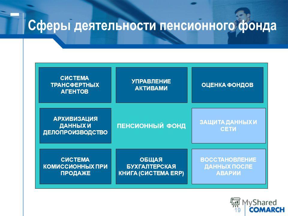 19 Сферы деятельности пенсионного фонда ПЕНСИОННЫЙ ФОНД АРХИВИЗАЦИЯ ДАННЫХ И ДЕЛОПРОИЗВОДСТВО ЗАЩИТА ДАННЫХ И СЕТИ СИСТЕМА КОМИССИОННЫХ ПРИ ПРОДАЖЕ УПРАВЛЕНИЕ АКТИВАМИ ОЦЕНКА ФОНДОВ ВОССТАНОВЛЕНИЕ ДАННЫХ ПОСЛЕ АВАРИИ ОБЩАЯ БУХГАЛТЕРСКАЯ КНИГА (СИСТЕМ