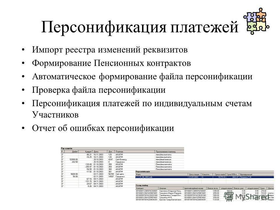 Персонификация платежей Импорт реестра изменений реквизитов Формирование Пенсионных контрактов Автоматическое формирование файла персонификации Проверка файла персонификации Персонификация платежей по индивидуальным счетам Участников Отчет об ошибках