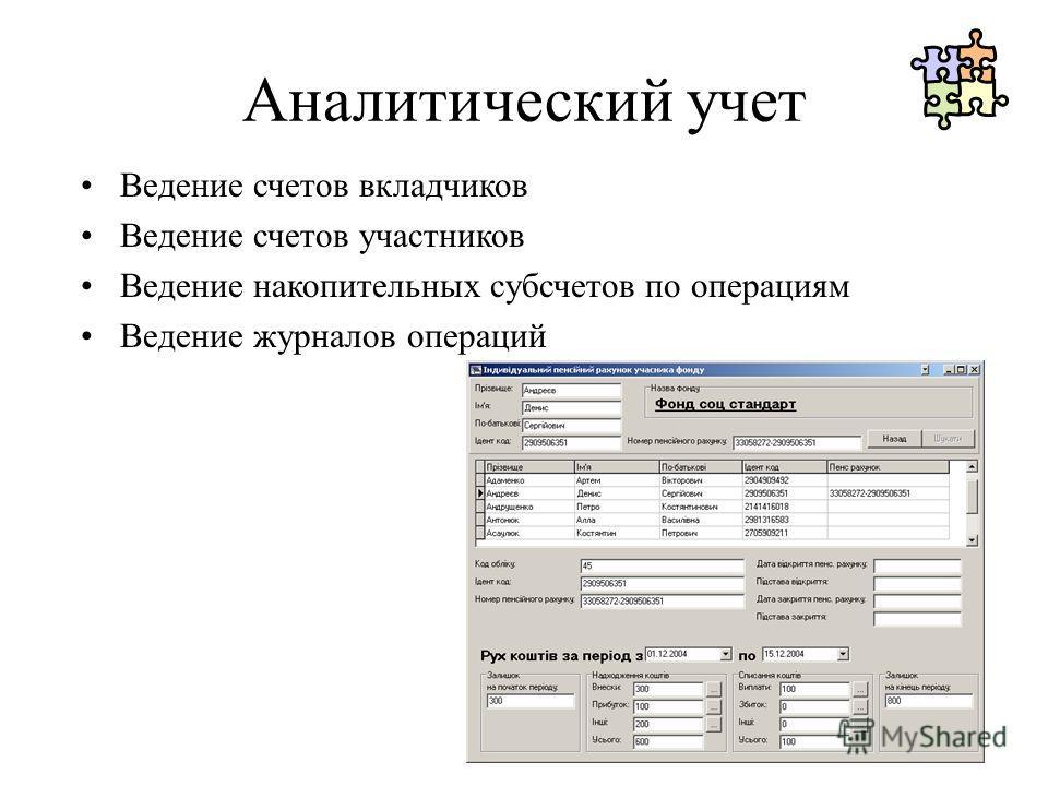 Аналитический учет Ведение счетов вкладчиков Ведение счетов участников Ведение накопительных субсчетов по операциям Ведение журналов операций