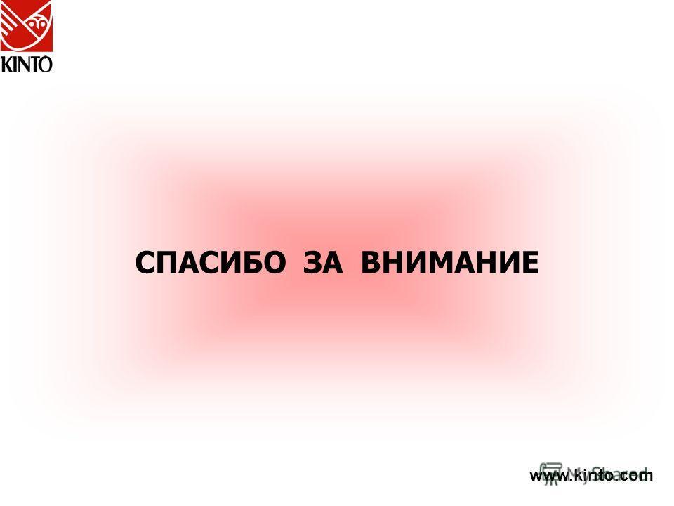 www.kinto.com СПАСИБО ЗА ВНИМАНИЕ