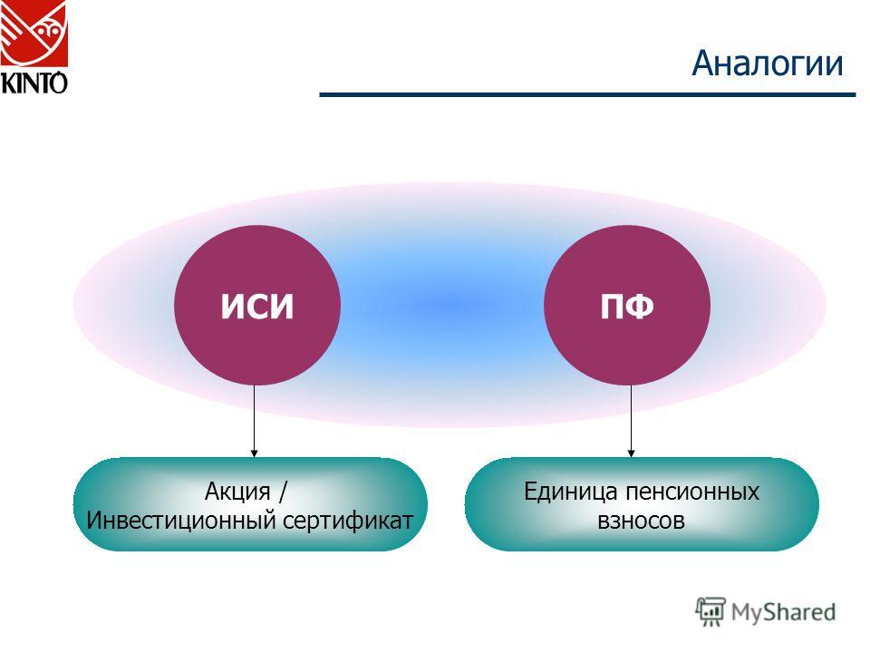 Аналогии ИСИ Акция / Инвестиционный сертификат ПФ Единица пенсионных взносов