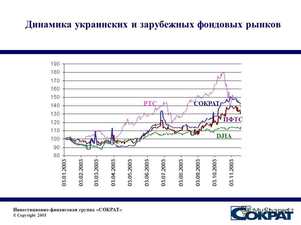 Динамика украинских и зарубежных фондовых рынков Инвестиционно-финансовая группа «СОКРАТ» © Copyright 2003 РТС ПФТС СОКРАТ DJIA
