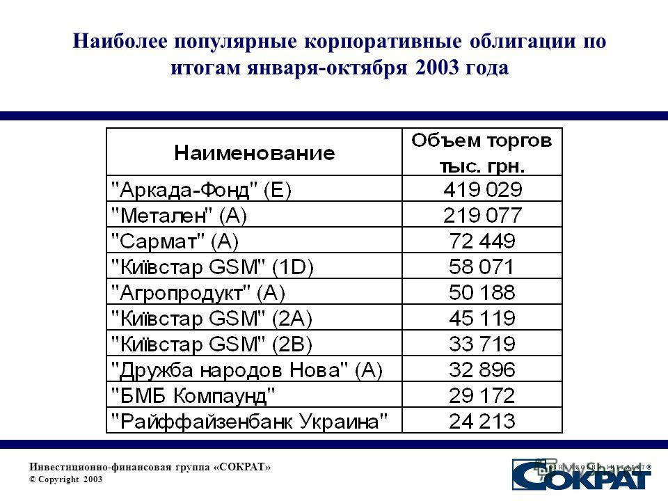 Наиболее популярные корпоративные облигации по итогам января-октября 2003 года Инвестиционно-финансовая группа «СОКРАТ» © Copyright 2003