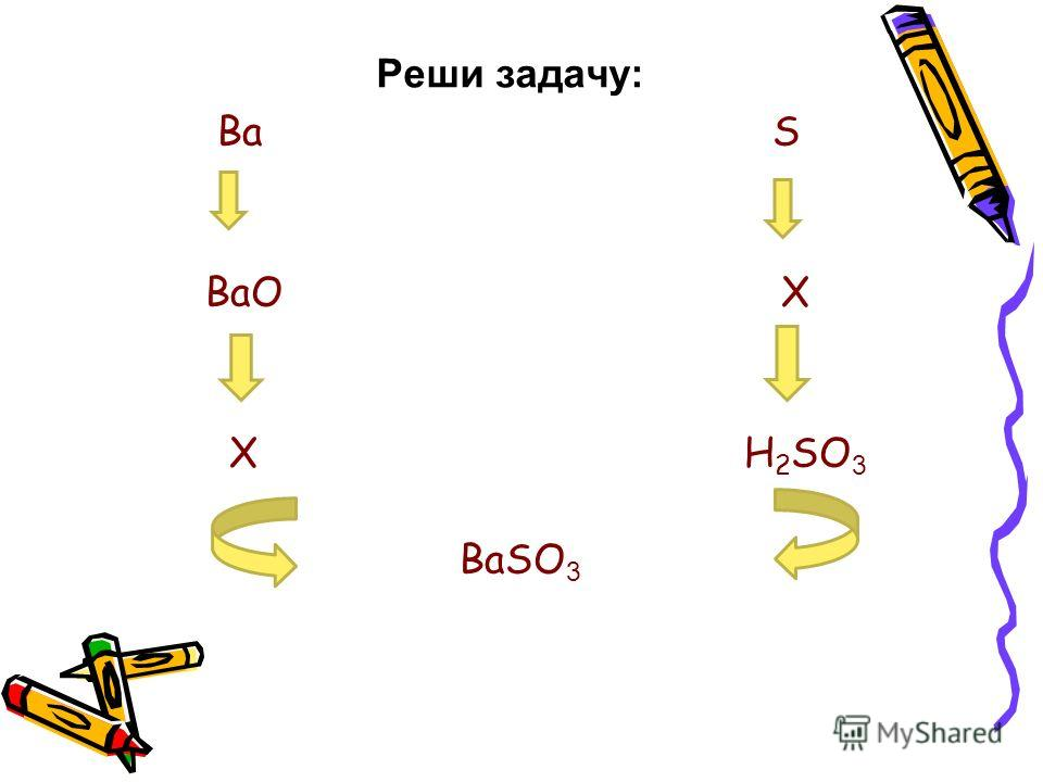 Реши задачу: Ba S BaO X X H 2 SO 3 BaSO 3