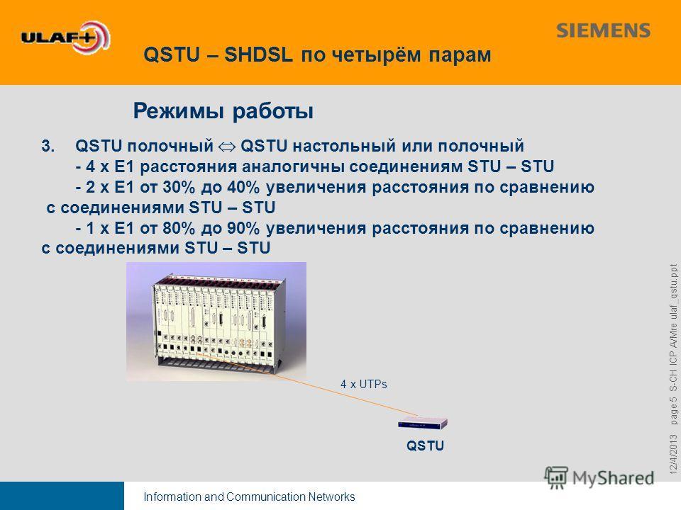 Information and Communication Networks 9,825,461,087,64 10,91 6,00 0,00 8,00 12/4/2013 page 5 S-CH ICP A/Mre ulaf_qstu.ppt QSTU – SHDSL по четырём парам Режимы работы 3.QSTU полочный QSTU настольный или полочный - 4 x E1 расстояния аналогичны соедине