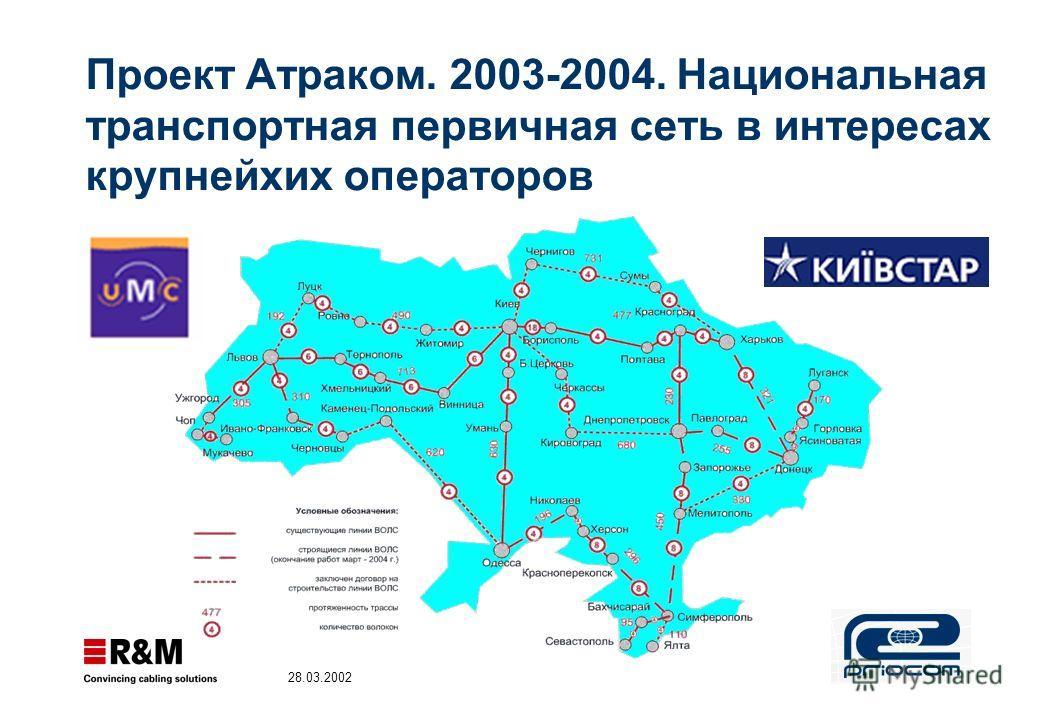 VS Compact / Page 6 28.03.2002 Проект Атраком. 2003-2004. Национальная транспортная первичная сеть в интересах крупнейхих операторов