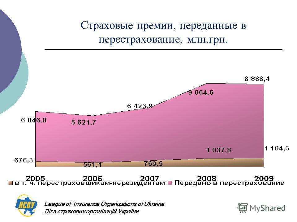Страховые премии, переданные в перестрахование, млн.грн. League of Insurance Organizations of Ukraine Ліга страхових організацій України