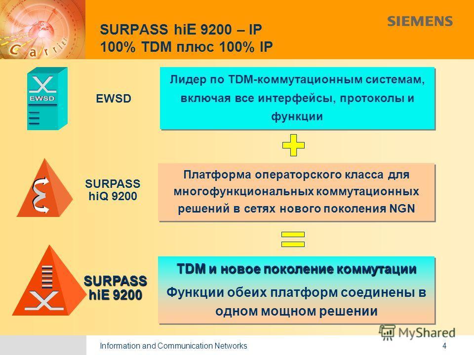 Information and Communication Networks 9,825,461,087,64 10,91 6,00 0,00 8,00 4 SURPASS hi E 9200 – IP 100% TDM плюс 100% IP EWSD Лидер по TDM-коммутационным системам, включая все интерфейсы, протоколы и функции SURPASS hiQ 9200 Платформа операторског