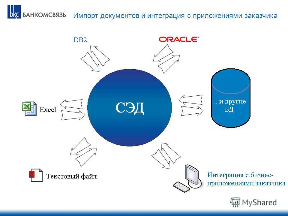 Импорт документов и интеграция с приложениями заказчика