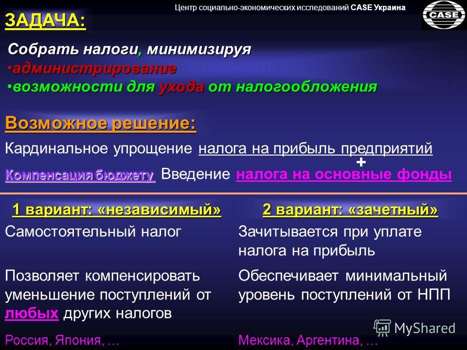 Введение налога на основные фонды Центр социально-экономических исследований CASE УкраинаСобрать налоги, минимизируя администрирование возможности для ухода от налогообложения ЗАДАЧА: Возможное решение: Кардинальное упрощение налога на прибыль предпр