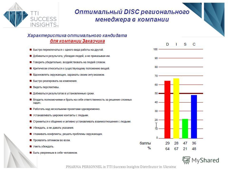 PHARMA PERSONNEL is TTI Success Insights Distributor in Ukraine Оптимальный DISC регионального менеджера в компании Характеристика оптимального кандидата для компании Заказчика