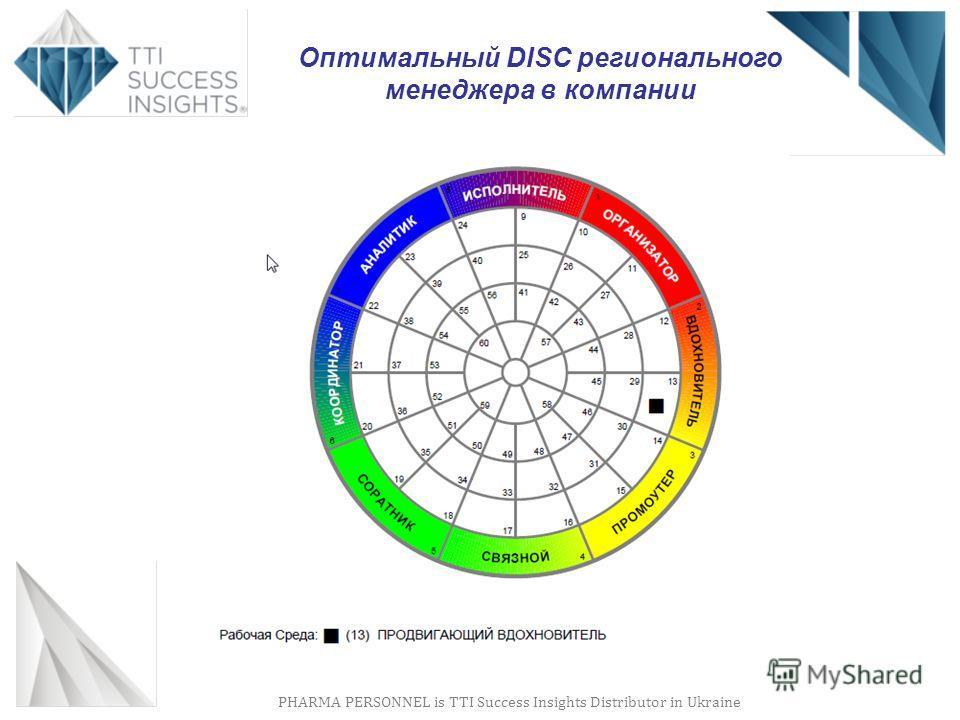 PHARMA PERSONNEL is TTI Success Insights Distributor in Ukraine Оптимальный DISC регионального менеджера в компании