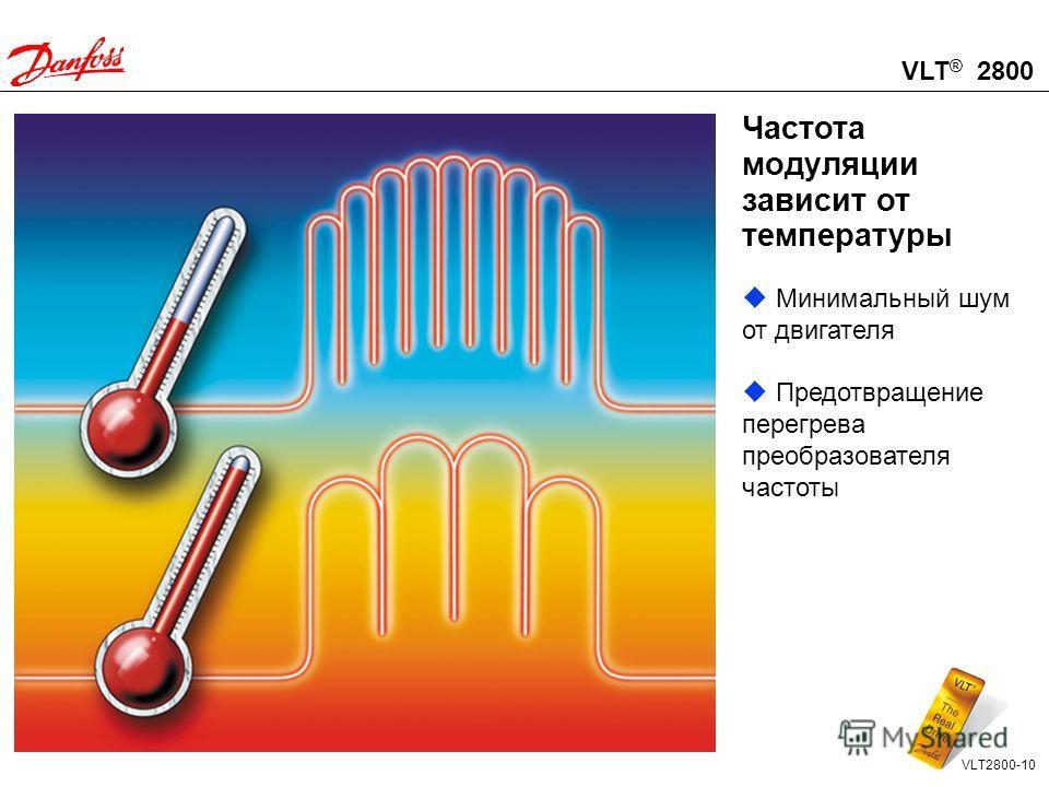 VLT ® 2800 VLT2800-9 Удобство монтажа Горизонтальное расположение Вертикальное расположение Монтаж в плотную друг к Работа вентилятора взависимости от температуры