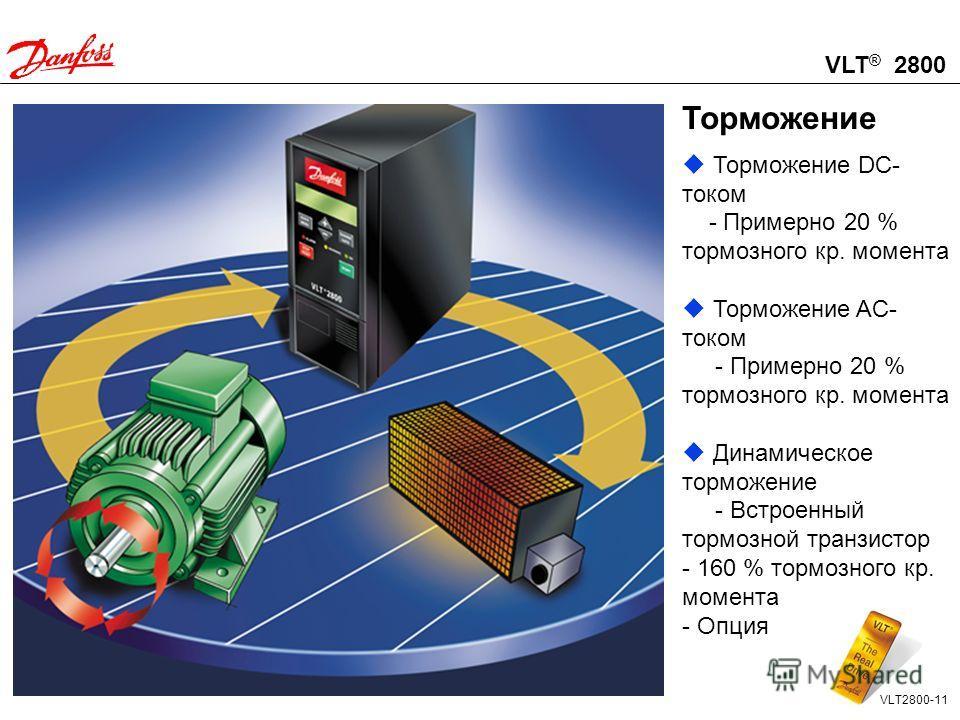 VLT ® 2800 VLT2800-10 Частота модуляции зависит от температуры Минимальный шум от двигателя Предотвращение перегрева преобразователя частоты