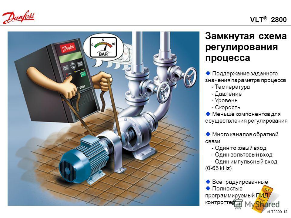 VLT ® 2800 VLT2800-12 Распределение нагрузки Энергосбережение Общая звено постоянного тока Доступ к звену постоянного тока