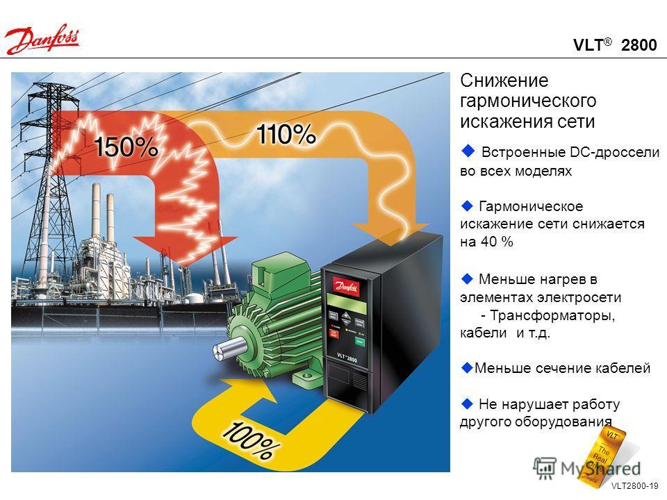 VLT ® 2800 VLT2800-18 Доп. модули - для улучшения х-к Модуль 1B - для улучшения х-к по ЭМС. Модуль1B/LC - для снижения акустического шума двигателя Модуль катушек двигателя – для кабелей свыше 75 м В таком же корпусе, как и преобразователь ч-чы