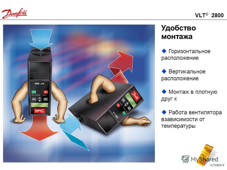 VLT ® 2800 VLT2800-8 Теплоотводящая задняя стенка Уменьшение тепловыделения в шкафу Плотная установка Возм. Установки в шкафы свысокой защитой Защита от: - Пыли - Грязи - Влаги Теплоотвод через заднюю стенку