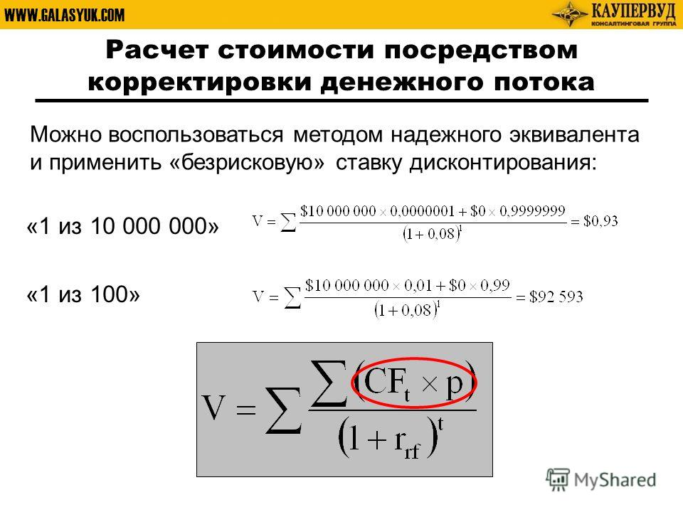 WWW.GALASYUK.COM Расчет стоимости посредством корректировки денежного потока «1 из 10 000 000» «1 из 100» Можно воспользоваться методом надежного эквивалента и применить «безрисковую» ставку дисконтирования:
