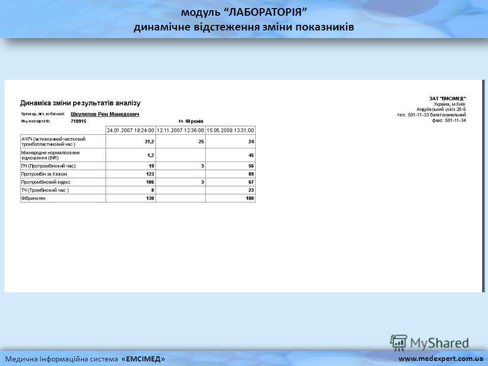 модуль ЛАБОРАТОРІЯ динамічне відстеження зміни показників Медична інформаційна система «ЕМСІМЕД» www.medexpert.com.ua