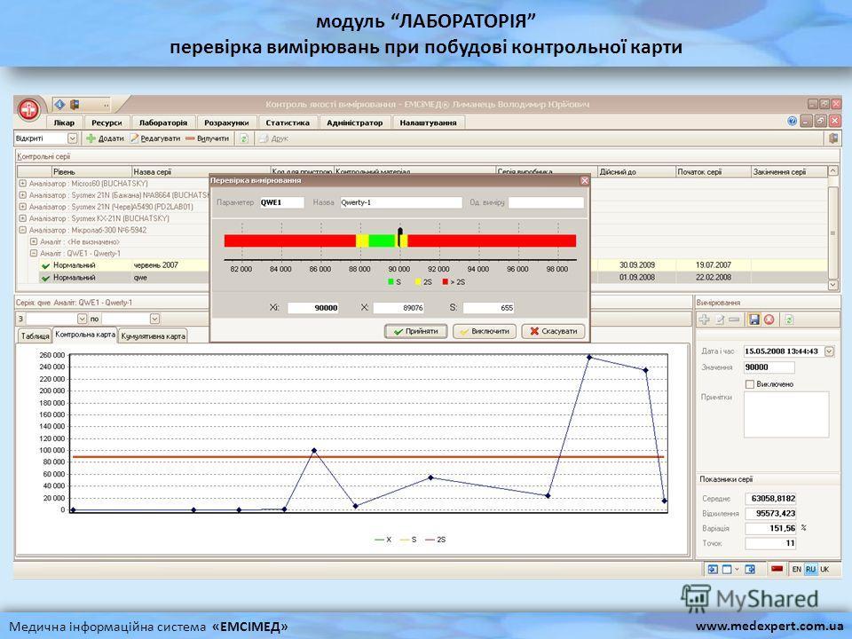 модуль ЛАБОРАТОРІЯ перевірка вимірювань при побудові контрольної карти Медична інформаційна система «ЕМСІМЕД» www.medexpert.com.ua
