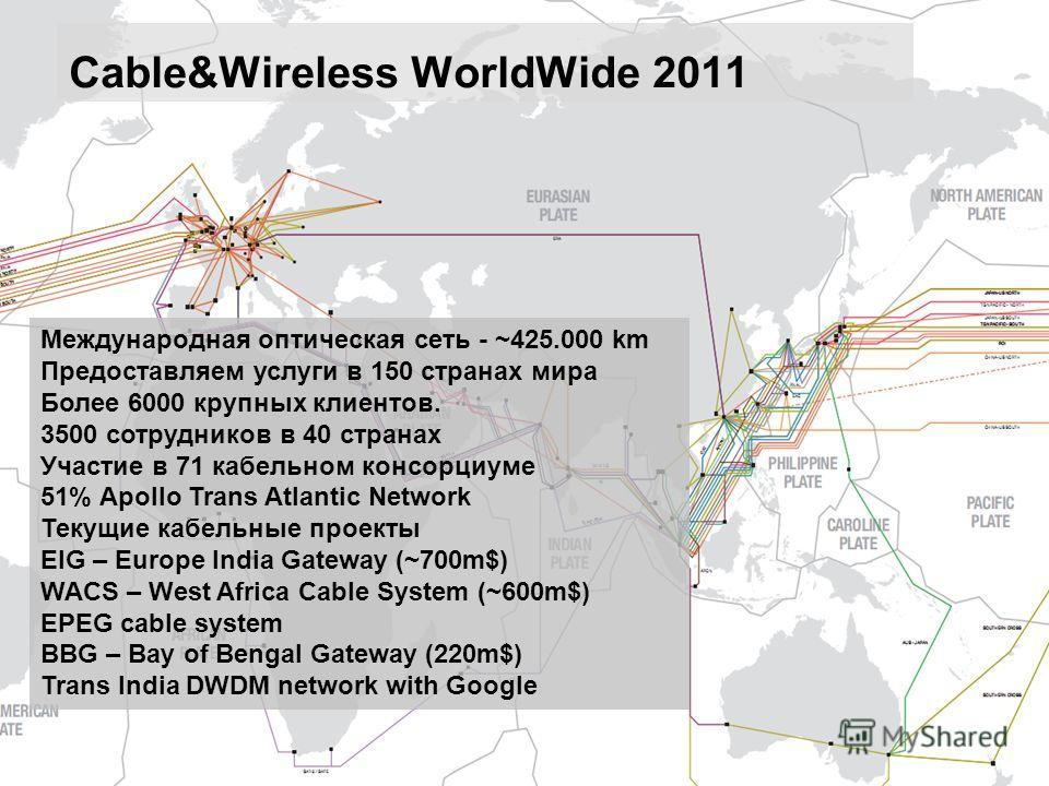 © Copyright Cable&Wireless Worldwide 2010. All rights reserved. Last Updated: DD/MM/YY3 Cable&Wireless WorldWide 2011 Международная оптическая сеть - ~425.000 km Предоставляем услуги в 150 странах мира Более 6000 крупных клиентов. 3500 сотрудников в