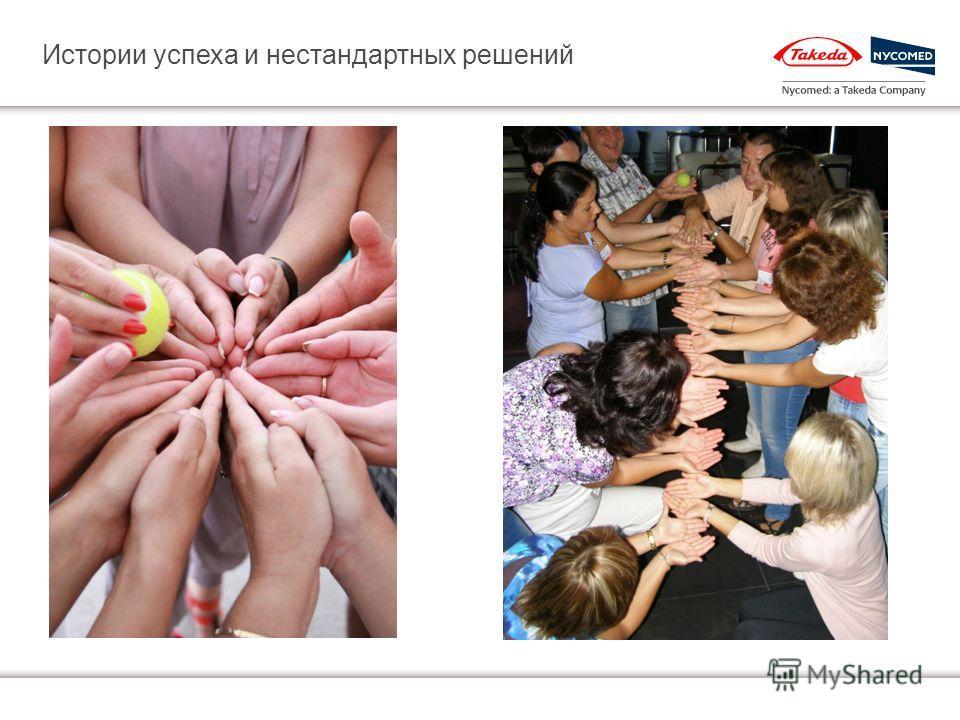 Укрепление имиджа лучшего работодателя 10 2007 Е. Заика признан «Менеджером года» Национальный фармацевтический рейтинг «Панацея» 2008 2-е место в рейтинге «Лучший работодатель в Украине» среди международных компаний (исследование Hewitt ) 2009 Ником