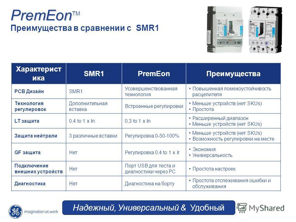Характерист ика SMR1PremEonПреимущества PCB ДизайнSMR1 Усовершенствованная технология Повышенная помехоустойчивость расцепителя Технология регулировок Дополнительная вставка Встроенные регулировки Меньше устройств (нет SKUs) Простота LT защита0,4 to