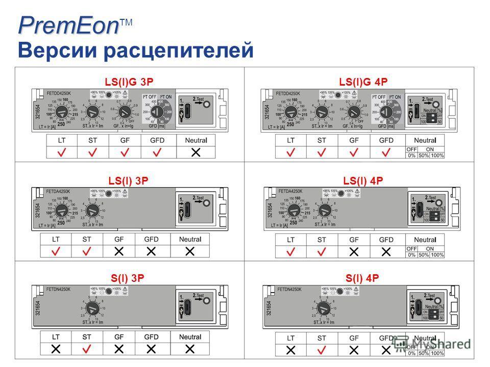 PremEon PremEon TM Версии расцепителей LS(I)G 3PLS(I)G 4P LS(I) 4PLS(I) 3P S(I) 3PS(I) 4P
