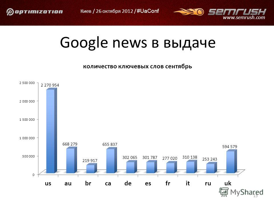 Киев / 26 октября 2012 / #UaConf www.semrush.com Google news в выдаче 13