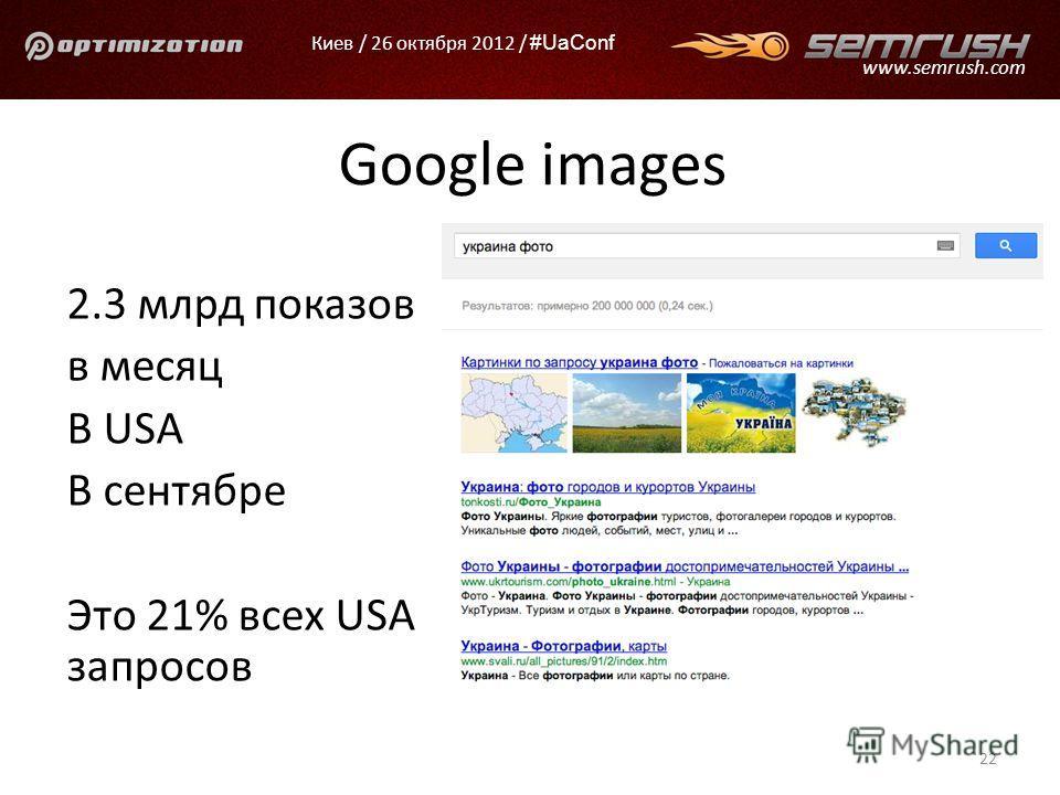 Киев / 26 октября 2012 / #UaConf www.semrush.com Google images 2.3 млрд показов в месяц В USA В сентябре Это 21% всех USA запросов 22