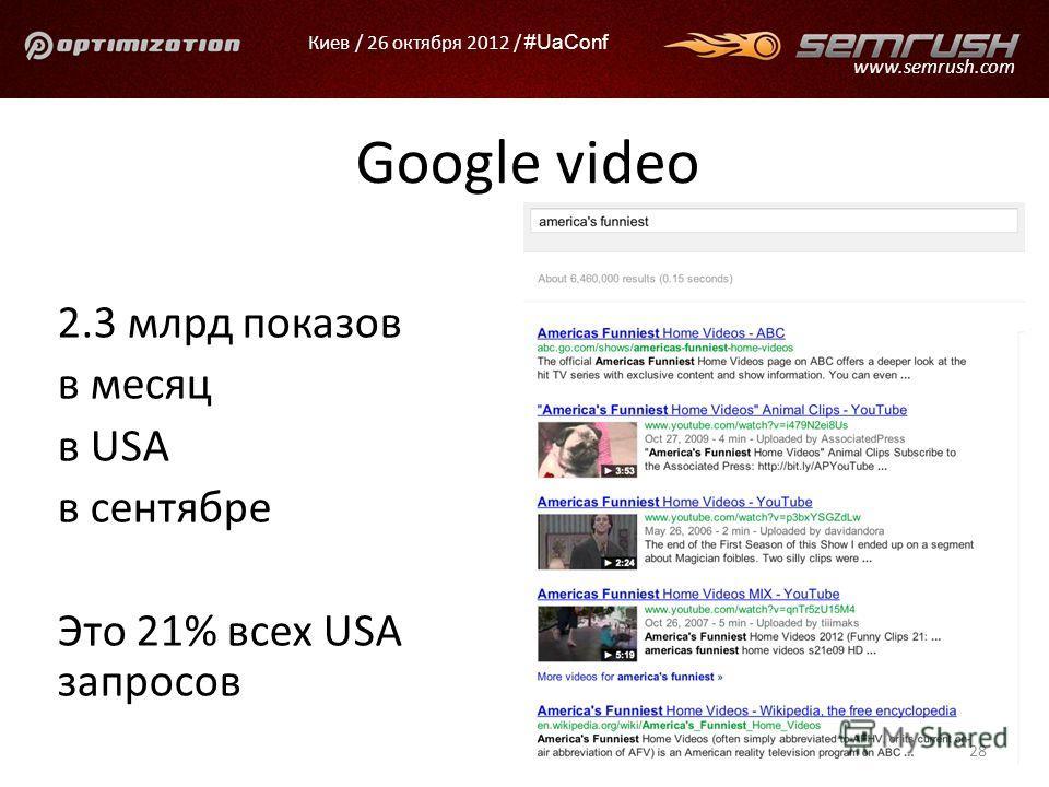 Киев / 26 октября 2012 / #UaConf www.semrush.com Google video 2.3 млрд показов в месяц в USA в сентябре Это 21% всех USA запросов 28