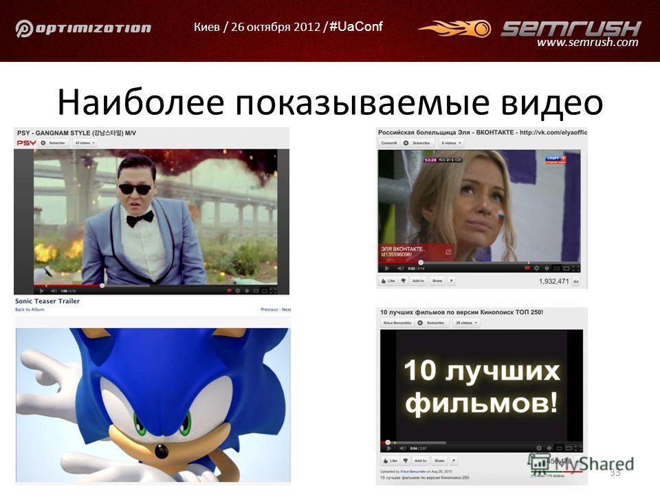 Киев / 26 октября 2012 / #UaConf www.semrush.com Наиболее показываемые видео 33
