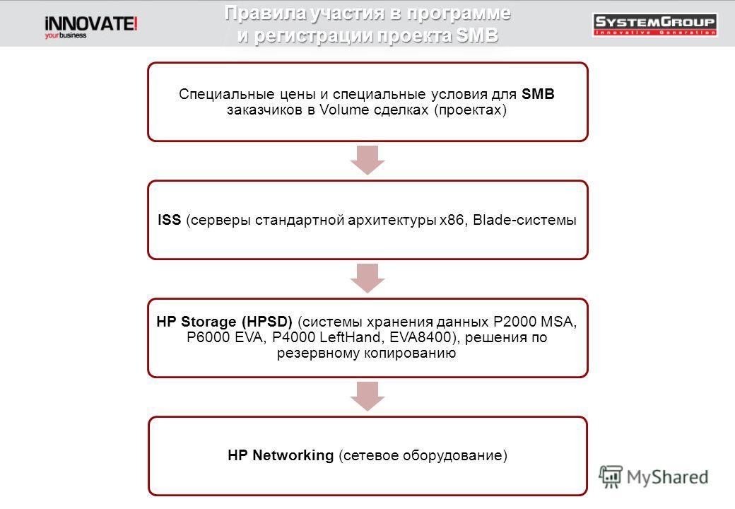 Правила участия в программе и регистрации проекта SMB Правила участия в программе и регистрации проекта SMB Специальные цены и специальные условия для SMB заказчиков в Volume сделках (проектах) ISS (серверы стандартной архитектуры х86, Blade-системы