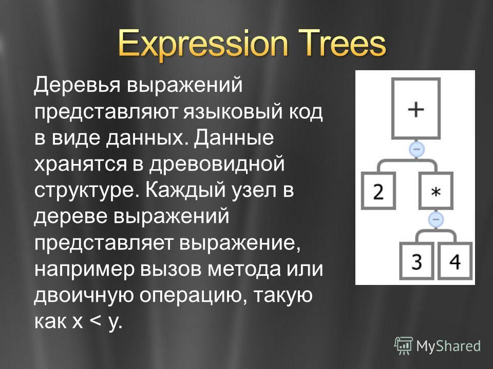 Деревья выражений представляют языковый код в виде данных. Данные хранятся в древовидной структуре. Каждый узел в дереве выражений представляет выражение, например вызов метода или двоичную операцию, такую как x < y.
