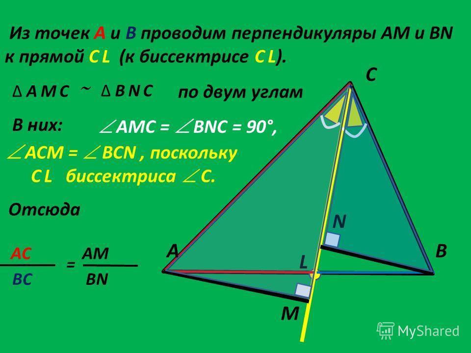 Из точек A и B проводим перпендикуляры AM и BN к прямой C L (к биссектрисе C L). по двум углам AС AС = AMAM BCBN A C B L M N Δ A M C Δ B N C AMC = BNC = 90°, Отсюда ACM = BCN, поскольку C L биссектриса C. В них: