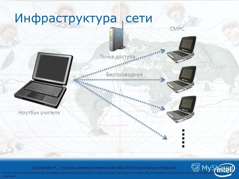 Интел и логотип Интел являются торговыми марками Корпорации Интел и её филиалов в США и других странах. Другие названия и марки могут являться собственностью других компаний. Classmate PC с использованием технологий Intel (R)Путешествие и открытия Ин