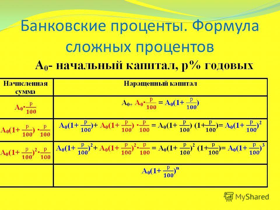 Банковские проценты. Формула сложных процентов